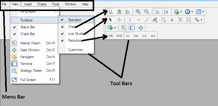 Forex Trading Software Menu Bar and Toolbars