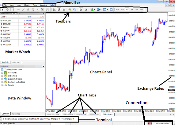Forex trading training tutorials