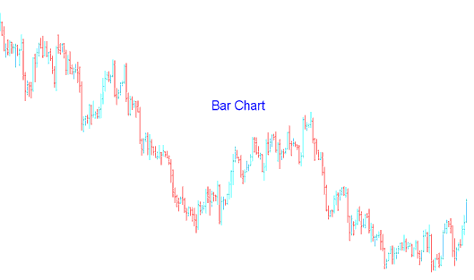 Forex Trading Bar Chart Example - Bar Charts in Forex Trading - MetaTrader 4 Bar Charts
