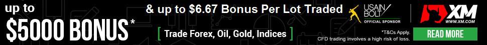 Forex Account Opening Bonus