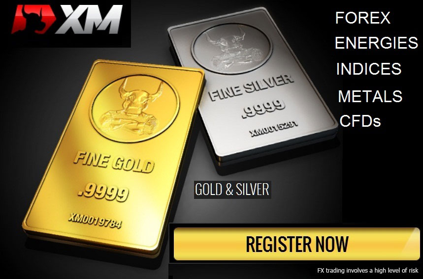 Silver and Gold Online Trading