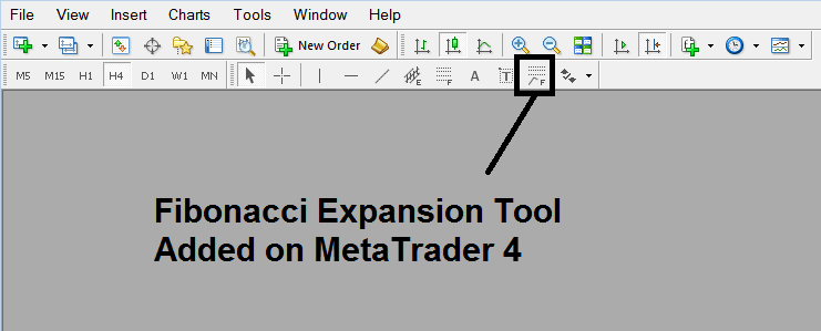 Fibonacci Expansion Tool Added to MetaTrader 4 Platform
