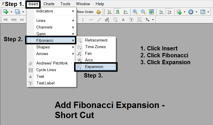Short Cut of How To Add Fibonacci Expansion Tool on MT4