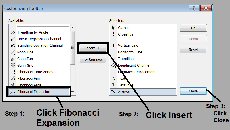 Adding Fibonacci Expansion Tool on MetaTrader 4 Platform
