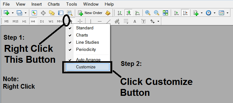 Customize Line Studies Toolbar on MetaTrader 4 Platform