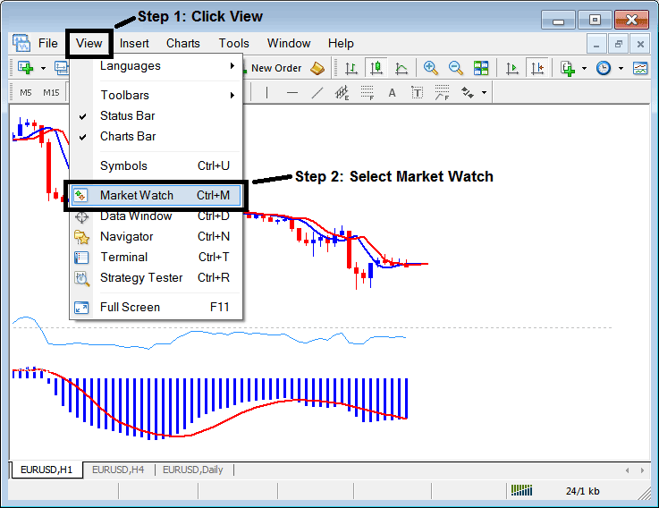 Where to Get Forex Currency Quotes From MetaTrader 4 Platform