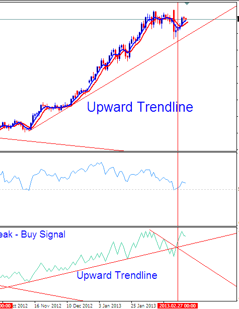 OBV Indicator Forex Whipsaw