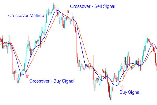 Simple Forex Trading Strategies That Work For Beginners - Learn Forex Trading For Beginners