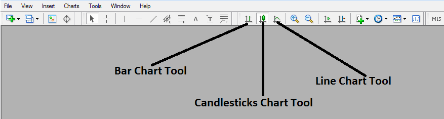 MetaTrader 4 Line, Bar, Candlestick Chart Drawing Tool Bar