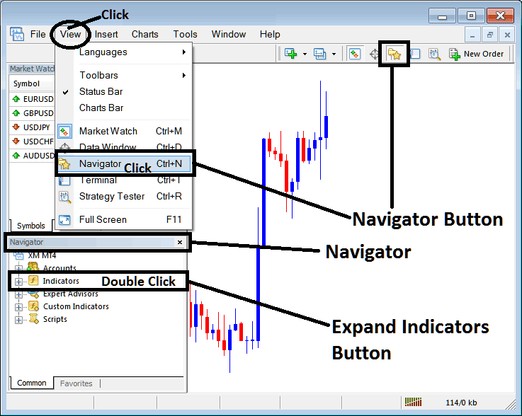 How To Place Average True Range Indicator on Metatrader 4 Forex Charts