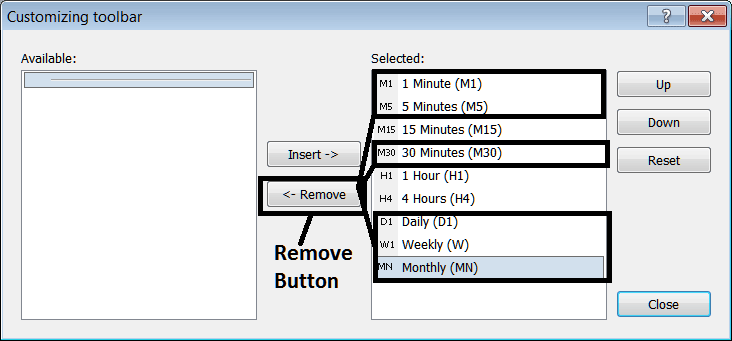Select Chart Timeframes and Remove Them From The Periodicity Toolbar in Metatrader 4 Platform