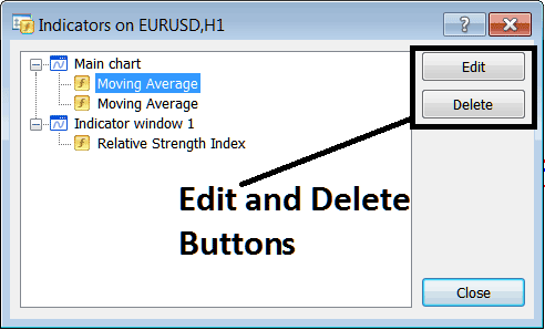 Add, Edit and Delete Indicator Buttons on MetaTrader 4 Platform - MT4 Forex Chart Indicators Explained