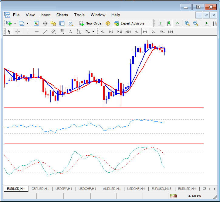 Save a Trading System as a Template on Metatrader 4 Platform