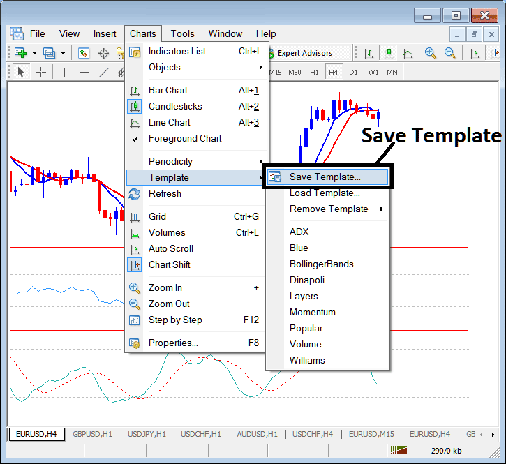 How to Save a Template of a Forex Trading System on Metatrader 4 Platform
