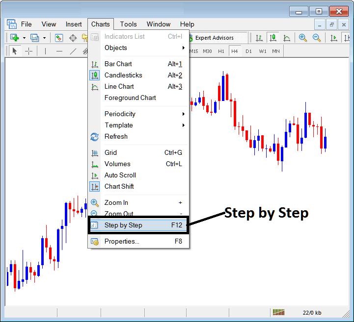 Forex step by step