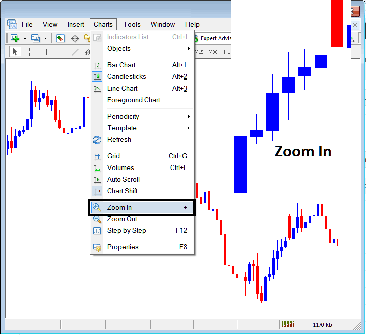 Step-by-Step Guide to Forex Spread Betting