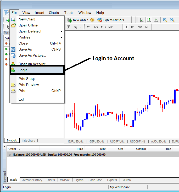 Login to a Metatrader4 Account Forex Metatrader 4 Platform