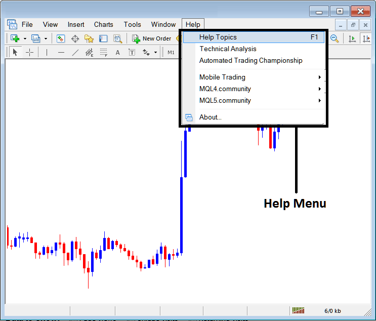 Help Button Menu on Metatrader 4 Forex Trading Platform Software