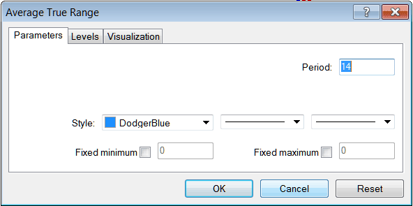 Setting Indicator Parameters on MetaTrader 4 Platform