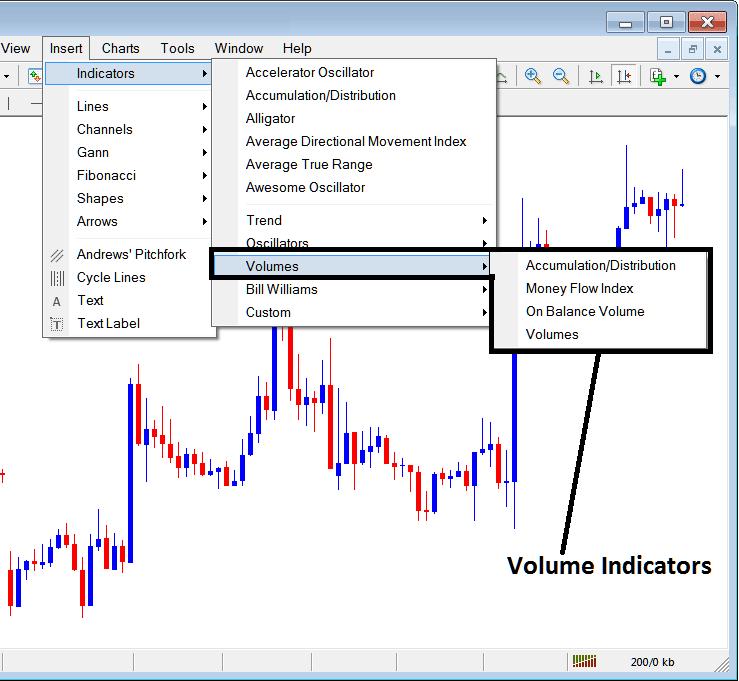 Volume Based Technical Analysis - Forex Volume Trading Indicator Free Download