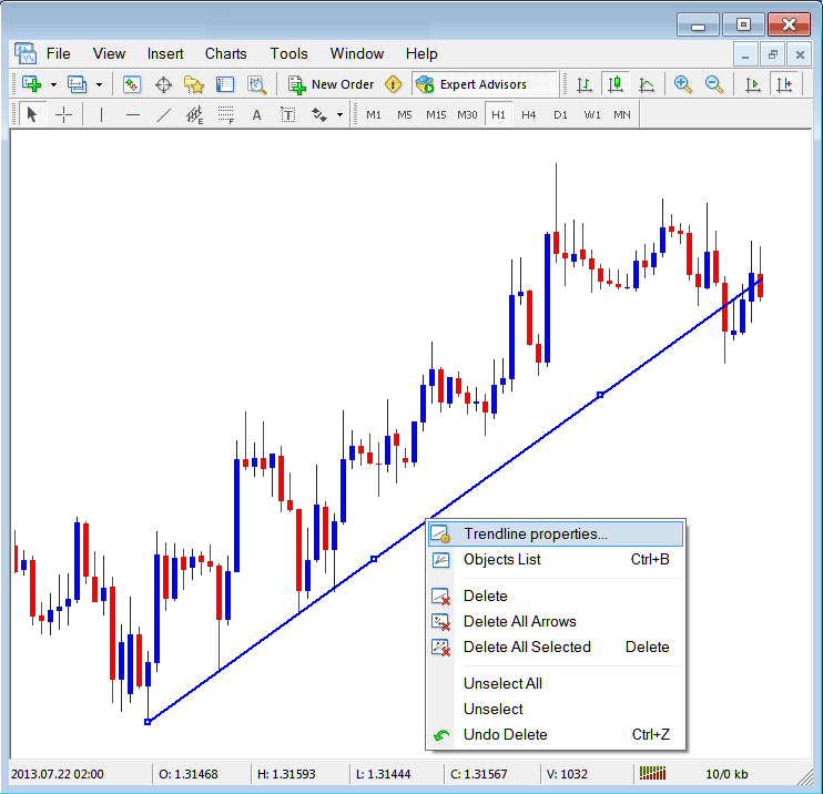 Edit Trend Line Properties on MetaTrader 4 Forex Charts