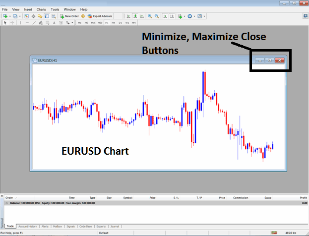How to Open a Forex Chart on MetaTrader 4 Platform | Metaquotes Software | Cannot Install ...