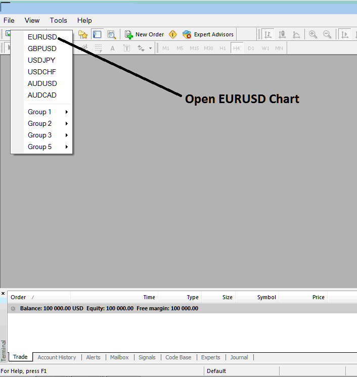 Example of How to Open EURUSD Forex Chart on MetaTrader 4 Platform - Forex MetaTrader 4 Live Charts