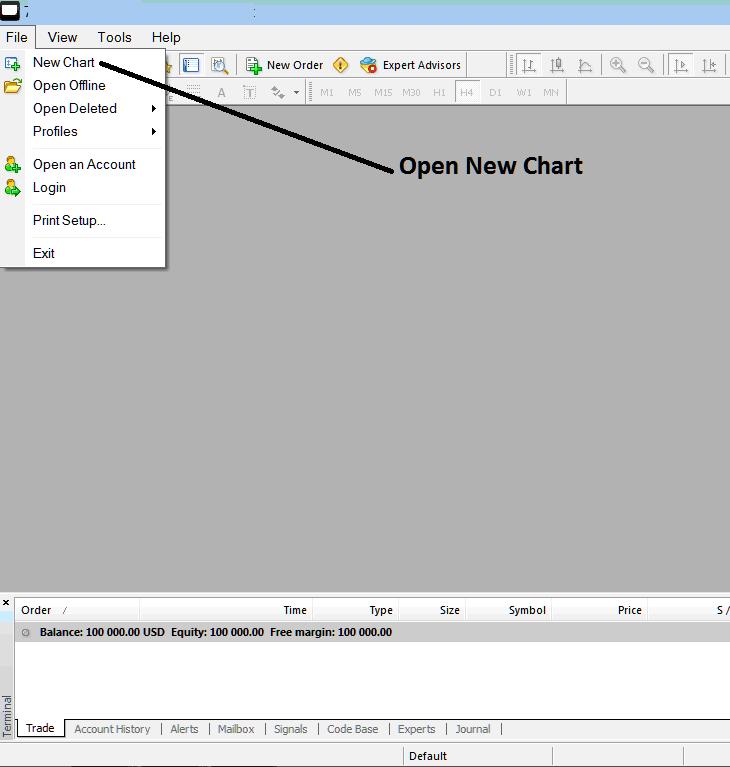Forex platforms list