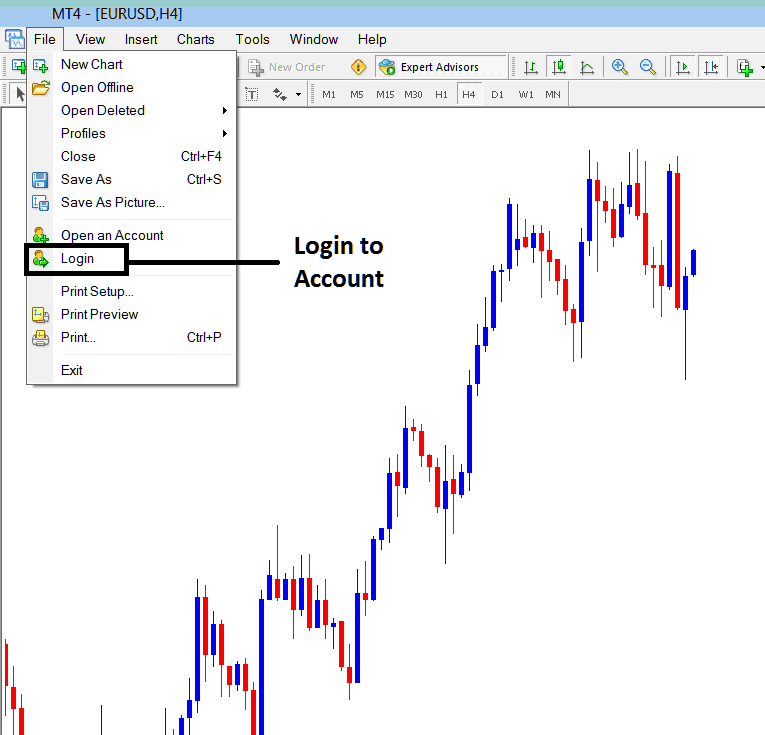 How to Login to Practice Demo Account on MT4 Platform - MetaTrader 4 Demo Tutorial