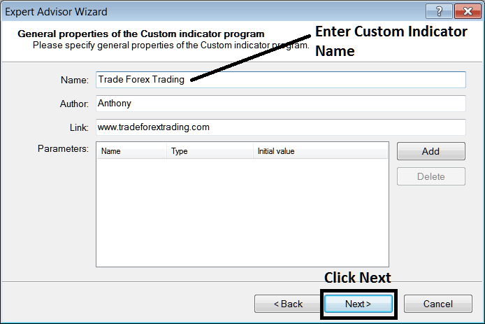 Name of New Custom Indicator on MetaTrader 4 Trading Platform