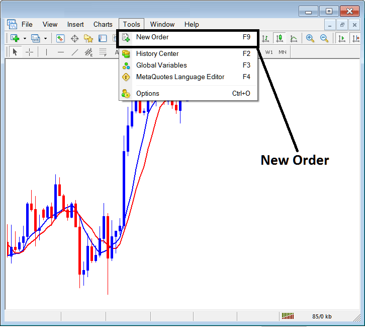 Place New Order in Tools Menu On Metatrader 4 Forex Trading Platform