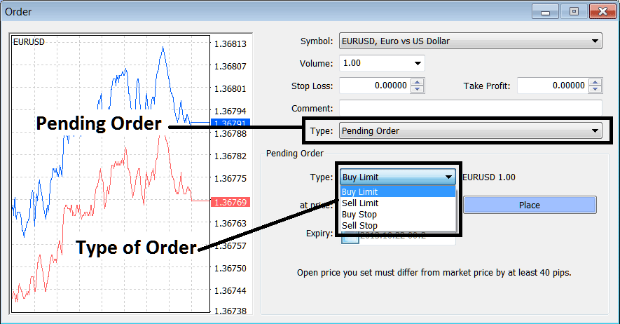 Setting Pending Orders Window for Buy and Sell Entry and Limit Orders