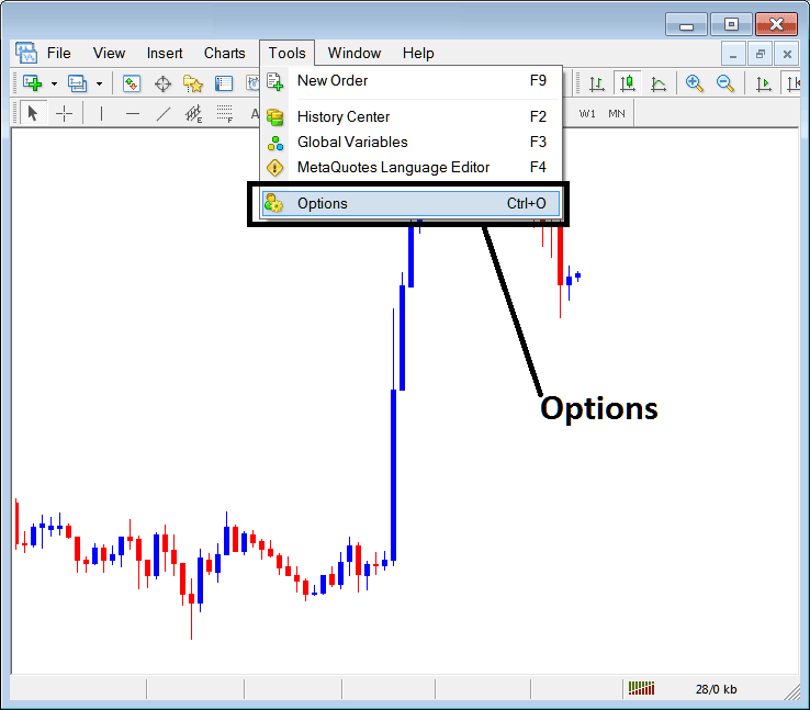 Options Settings on Tools Menu in Metatrader 4 Forex Platform
