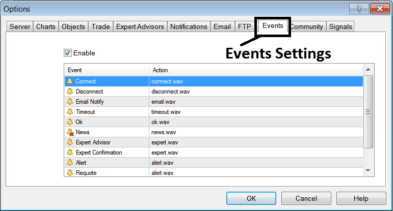 Events Settings Notification Options on Metatrader 4 Forex Trading Platform