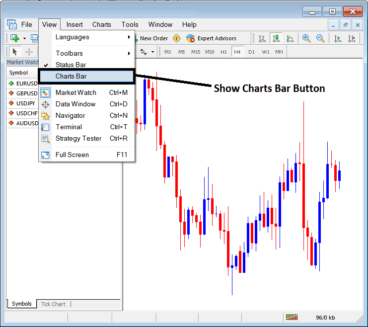 Metatrader 4 Charts Bar and Charts Tabs on MT4 Platform