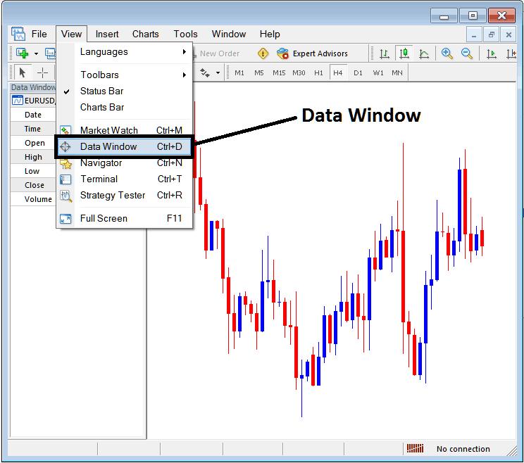 MetaTrader 4 Data Window - MetaTrader 4 Platform Software Tutorial