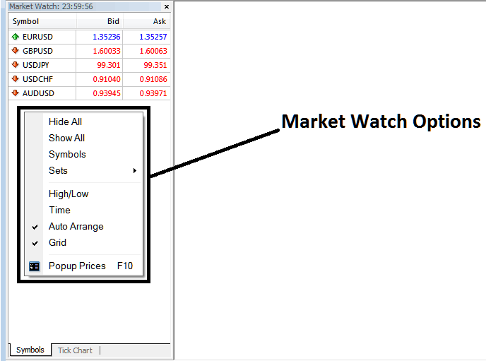 Currency Symbols On Metatrader 4 Market Watch Window