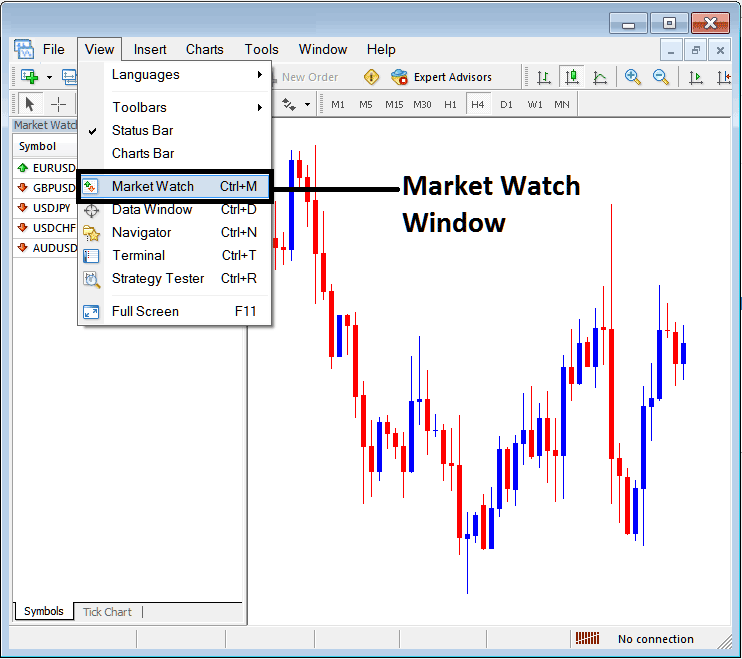 MetaTrader 4 Market Watch Window For Currencies on Metatrader 4 Platform