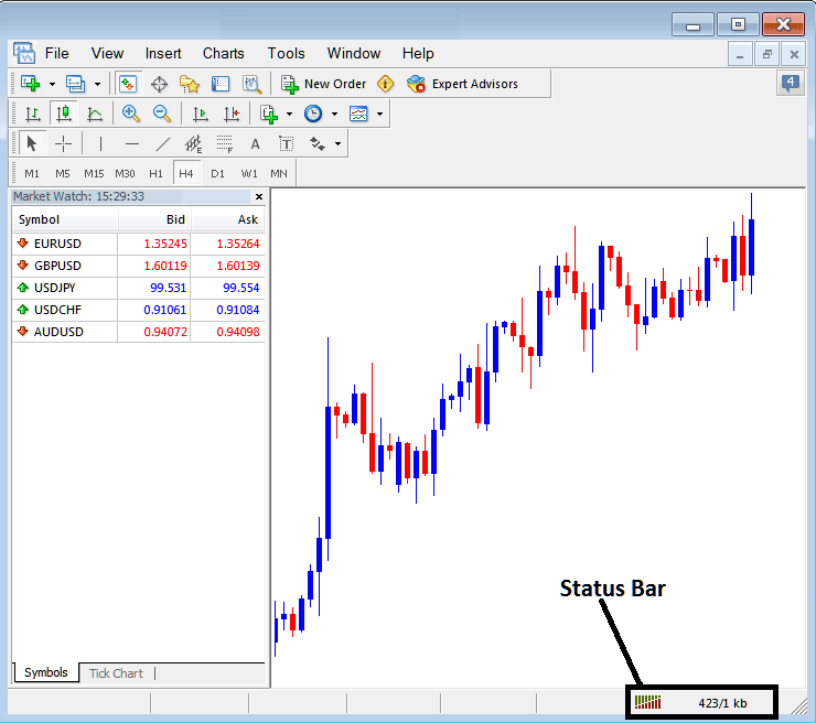 Metatrader 4 Platform Connection Bars – Metatrader 4 Status Bar