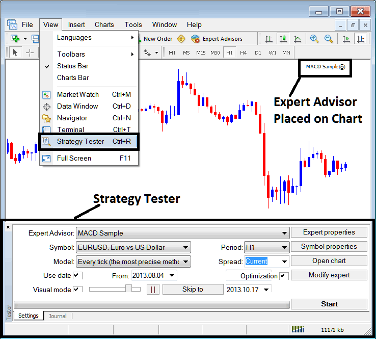 Placing Expert Advisor on Metatrader 4 Forex Chart Strategy Tester