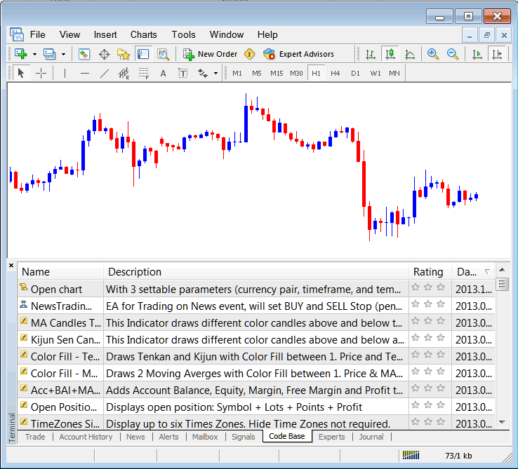 Code Base Tab on MetaTrader 4 For Accessing MQL5 Expert Advisors Library