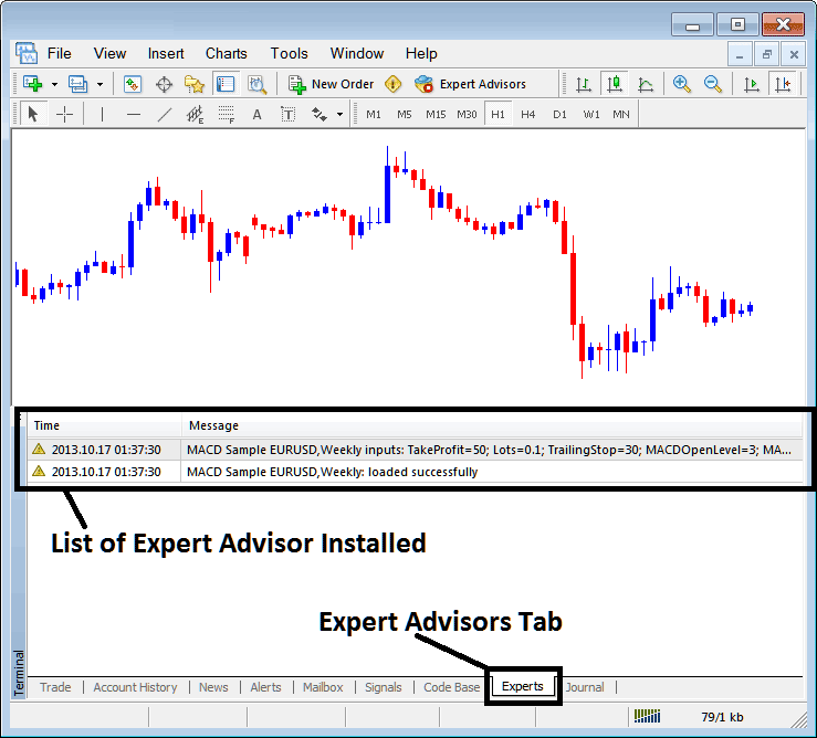 Metatrader 4 Experts Tab Showing List of Installed Expert Advisors