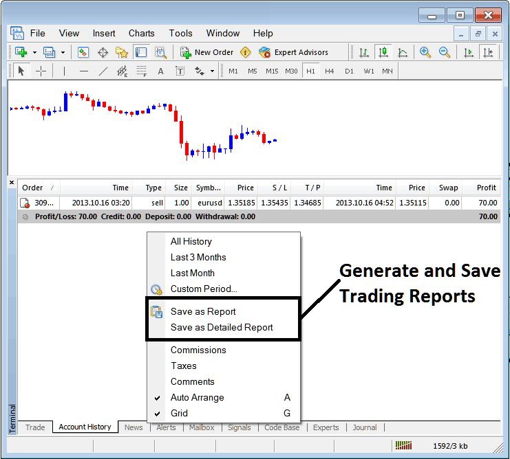 Generating Trading Reports and Detailed Trading Reports on MetaTrader 4 Platform