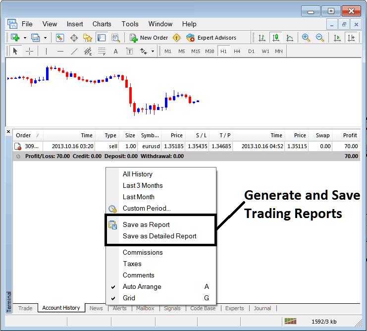 Profit factor forex mt4