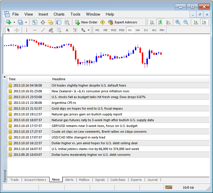 News Tab Menu and News Feed Menu on MetaTrader 4 Platform