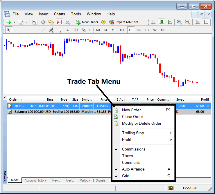 Trade Tab Menu on MetaTrader 4 Terminal Window