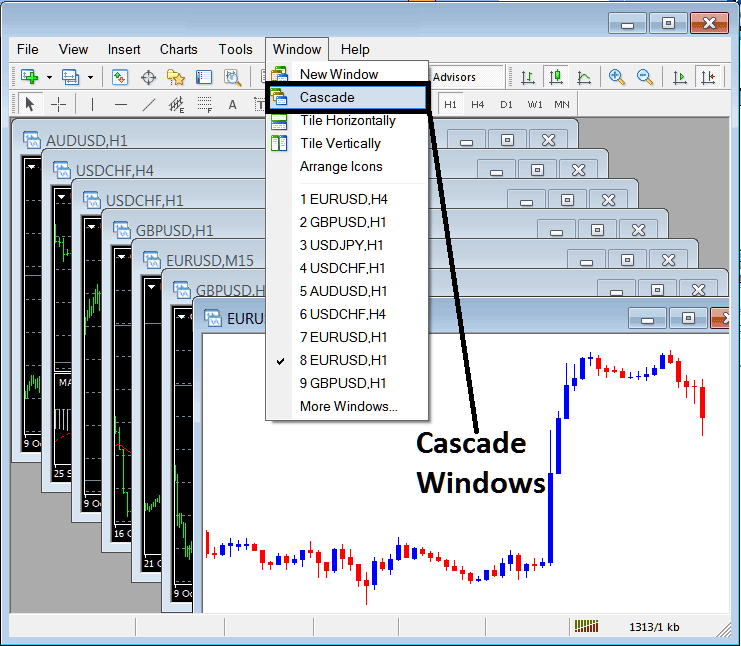 Arrange and Cascade Windows of Currency pairs in Metrader 4 Platform