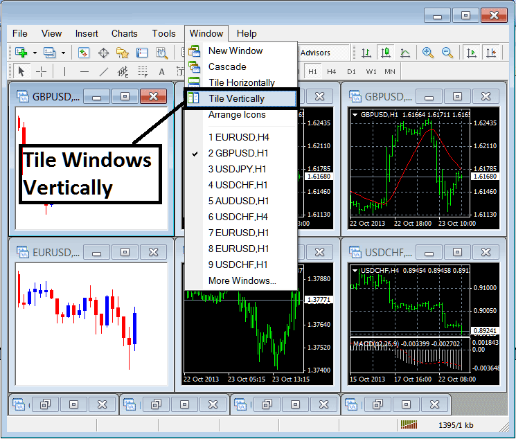Arrange and Tile Windows Vertically in Metatrader 4 Forex Trading Platform