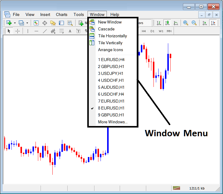 Window Menu For Charts in Metatrader 4 Forex Trading Platform