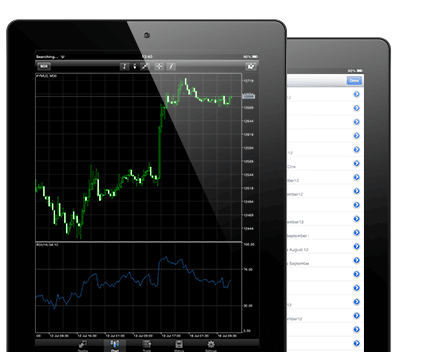 MetaTrader 4 Mobile App Android